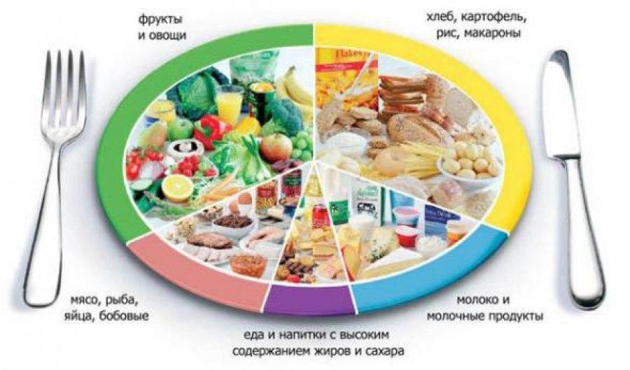 Как выбрать полезные продукты для для зубов летом